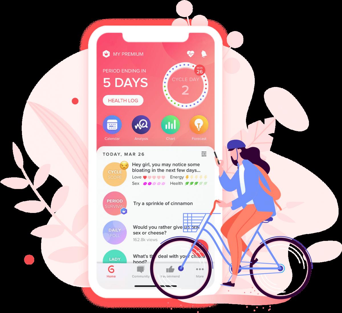 Quelle est l'application cycle menstruel la plus efficace